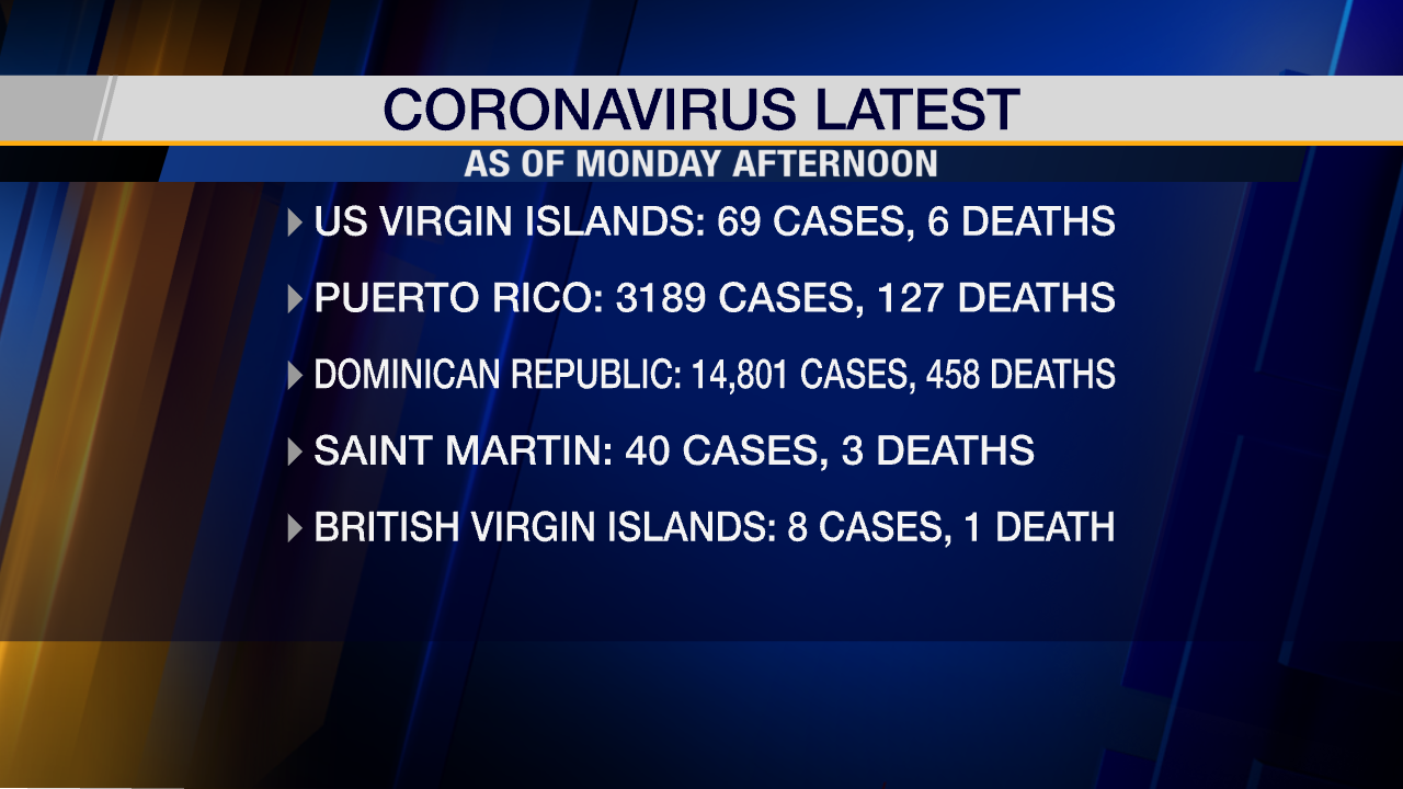 Coronavirus Latest as of Monday Afternoon