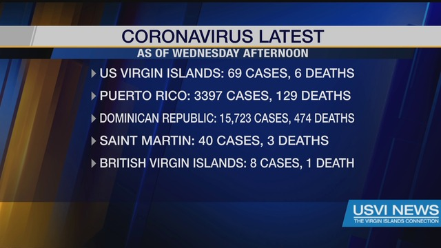 Coronavirus Latest as of Wednesday Afternoon