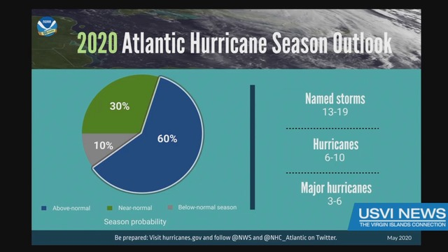 Experts Predict the 2020 Hurricane Season to Be Unusually Busy
