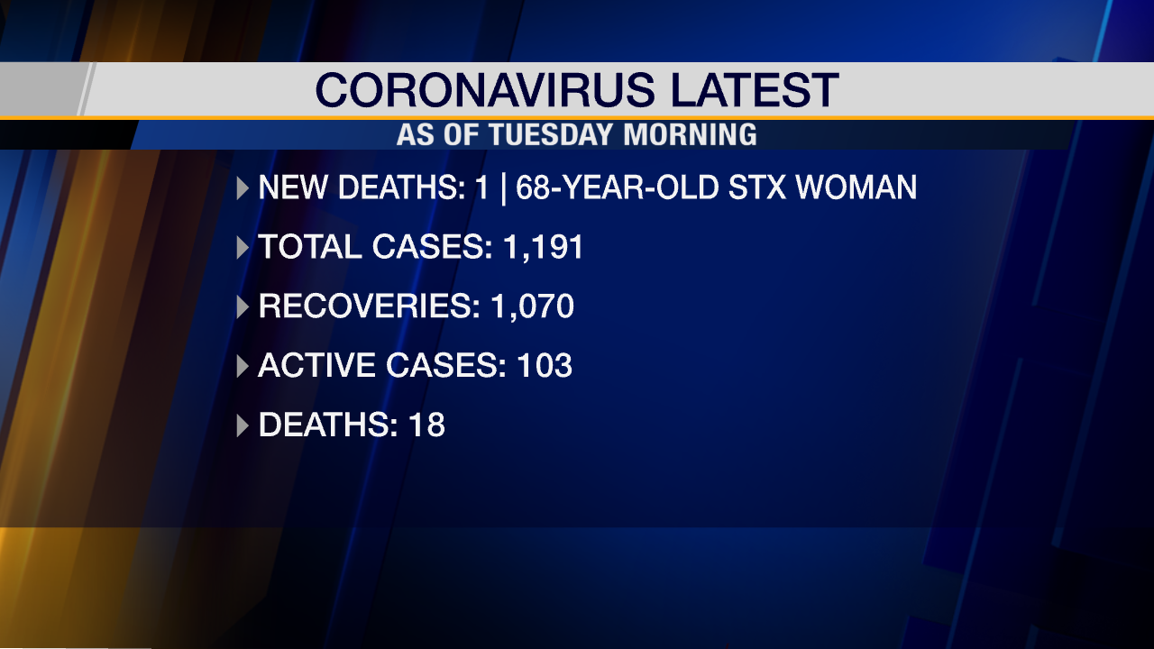 One New Death & One New Covid-19 Case Reported