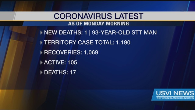 One New Covid-19 Related Death Reported on Saturday