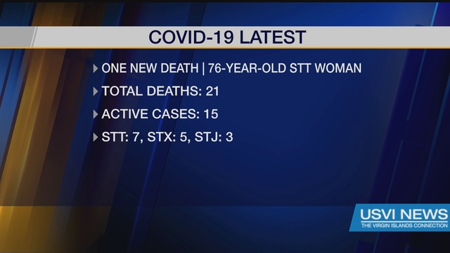21st Coronavirus Related Death Reported